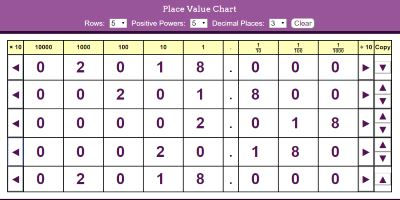 Place Value Chart thumbnail